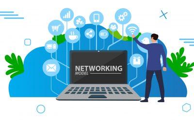 Networking Model
